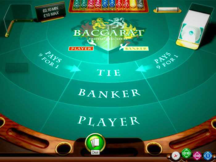 Image result for The Secrets of Baccarat Play