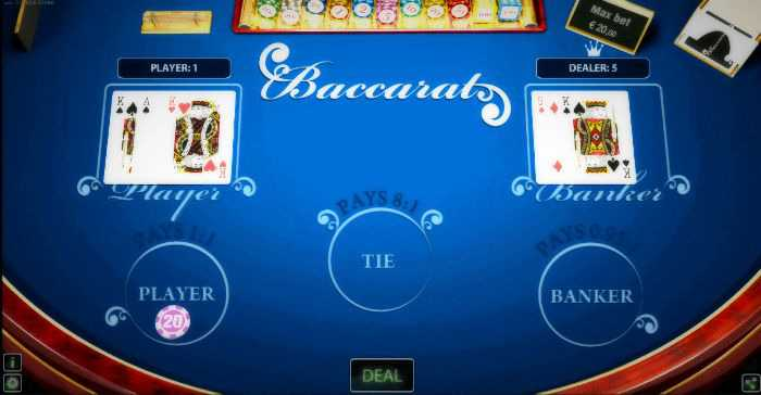 The Way Of Playing Free Online Baccarat Game Baccarat Online